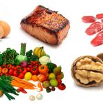 Učinkovite metode s dijeta